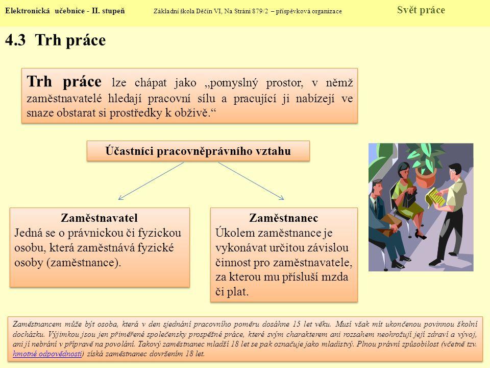 4.3 Trh práce Elektronická učebnice - II. stupeň Základní škola Děčín VI, Na Stráni 879/2 – příspěvková organizace Svět práce Trh práce lze chápat jak