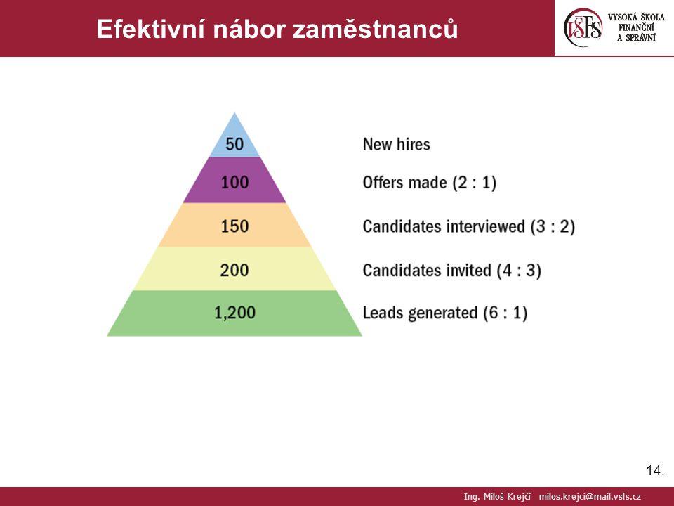 14. Efektivní nábor zaměstnanců Ing. Miloš Krejčí milos.krejci@mail.vsfs.cz