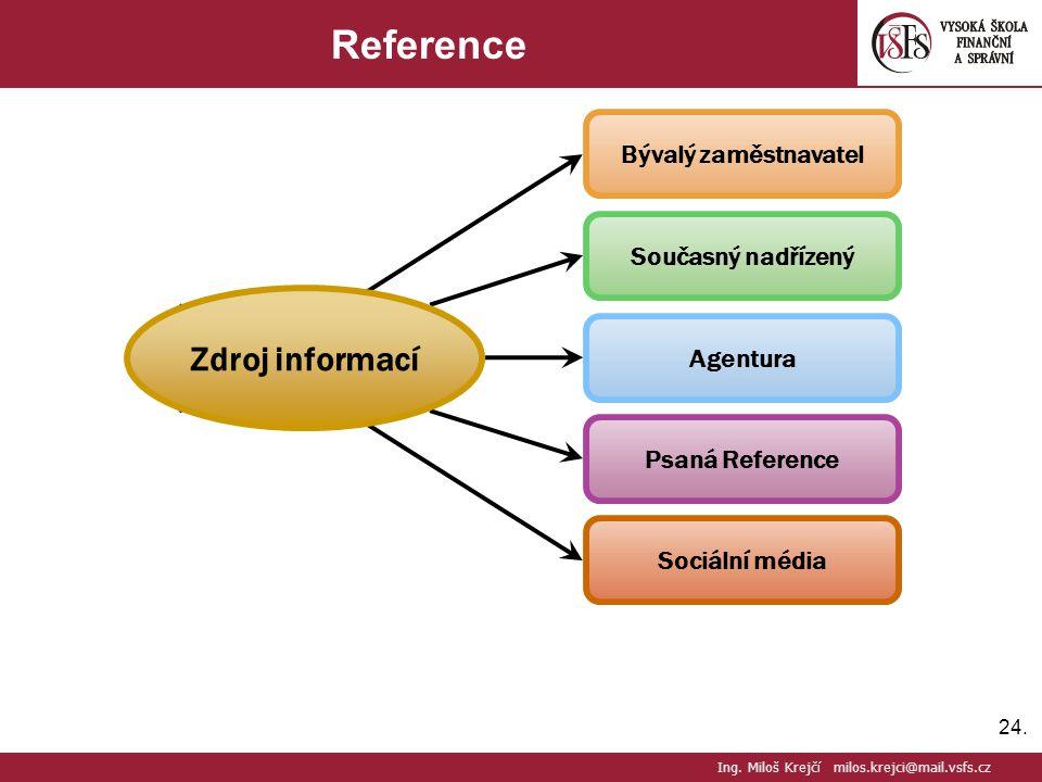 24.Reference Ing.