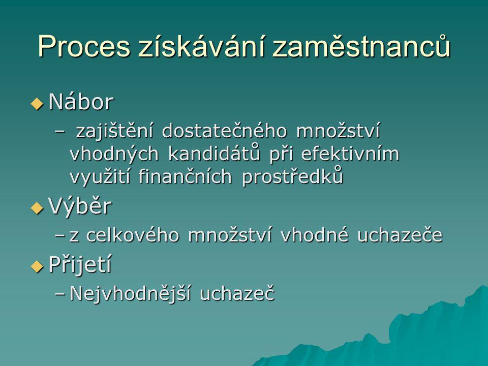 Proces získávání zaměstnanců  Nábor – zajištění dostatečného množství vhodných kandidátů při efektivním využití finančních prostředků  Výběr –z celk