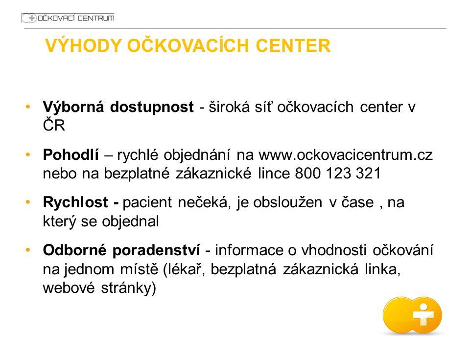 2.Komunikace a procesy 3.Lidé, rozvoj a motivace VÝHODY OČKOVACÍCH CENTER Výborná dostupnost - široká síť očkovacích center v ČR Pohodlí – rychlé obje