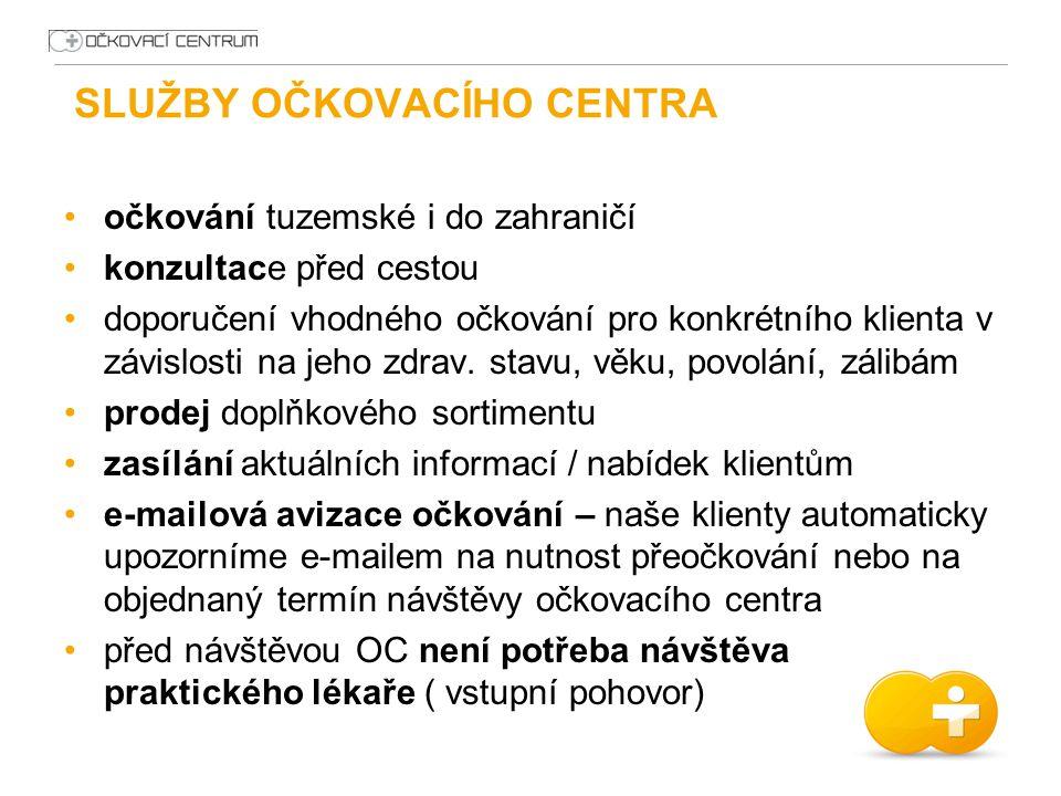 OČKOVÁNÍ PRO ČR Klíšťová encefalitida Virová hepatitida A,B Chřipka Rakovina děl.
