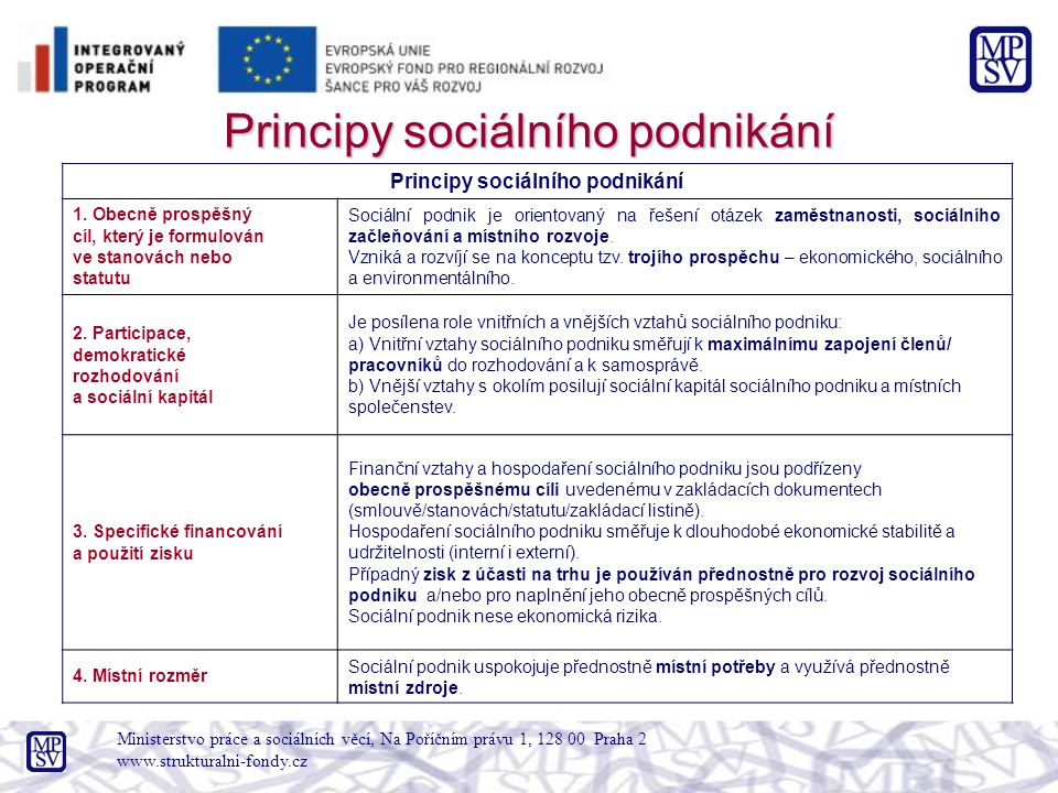 Ministerstvo práce a sociálních věcí, Na Poříčním právu 1, 128 00 Praha 2 www.strukturalni-fondy.cz Principy sociálního podnikání 1.