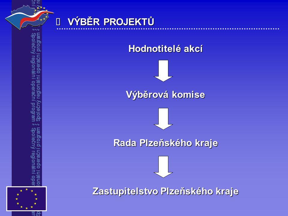  VÝBĚR PROJEKTŮ Hodnotitelé akcí Výběrová komise Rada Plzeňského kraje Zastupitelstvo Plzeňského kraje