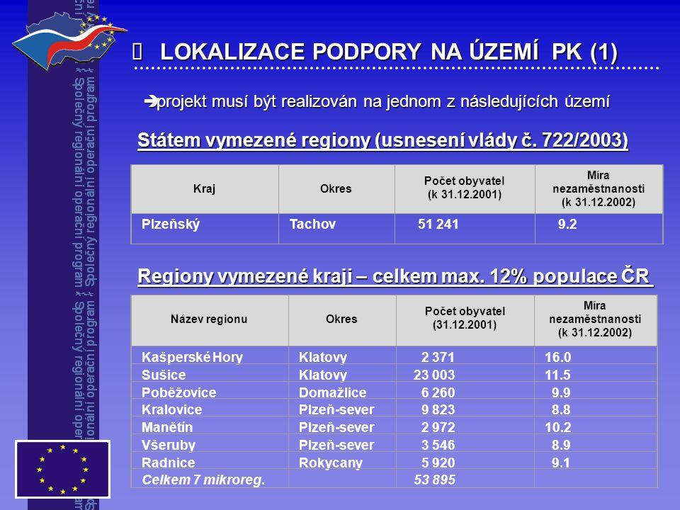  Státem vymezené regiony (usnesení vlády č. 722/2003) KrajOkres Počet obyvatel (k 31.12.2001) Míra nezaměstnanosti (k 31.12.2002) PlzeňskýTachov 51 2