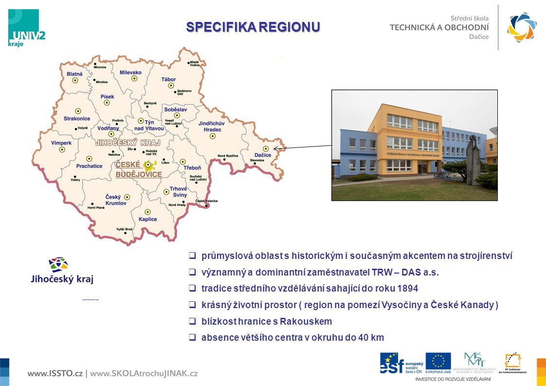 SPECIFIKA REGIONU  průmyslová oblast s historickým i současným akcentem na strojírenství  významný a dominantní zaměstnavatel TRW – DAS a.s.  tradi