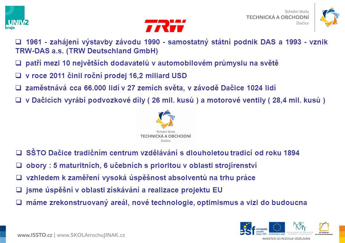  1961 - zahájení výstavby závodu 1990 - samostatný státní podnik DAS a 1993 - vznik TRW-DAS a.s. (TRW Deutschland GmbH)  patří mezi 10 největších do