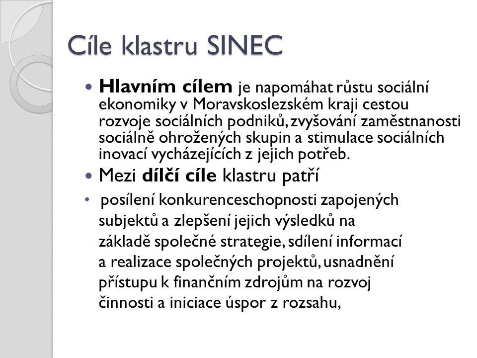 Cíle klastru SINEC Hlavním cílem je napomáhat růstu sociální ekonomiky v Moravskoslezském kraji cestou rozvoje sociálních podniků, zvyšování zaměstnan