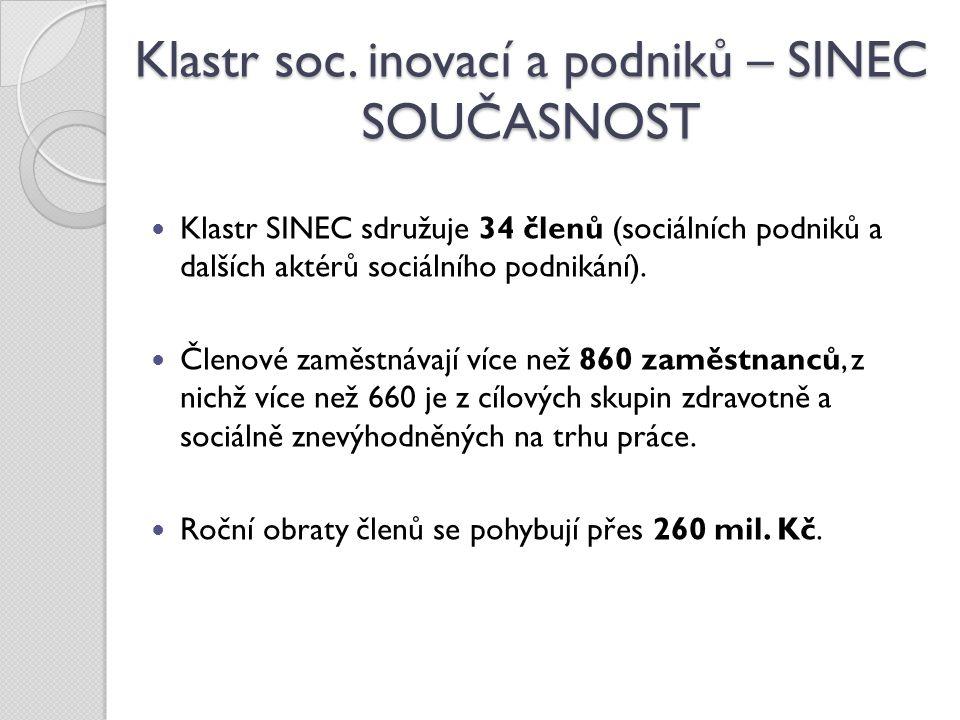Klastr soc. inovací a podniků – SINEC SOUČASNOST Klastr SINEC sdružuje 34 členů (sociálních podniků a dalších aktérů sociálního podnikání). Členové za
