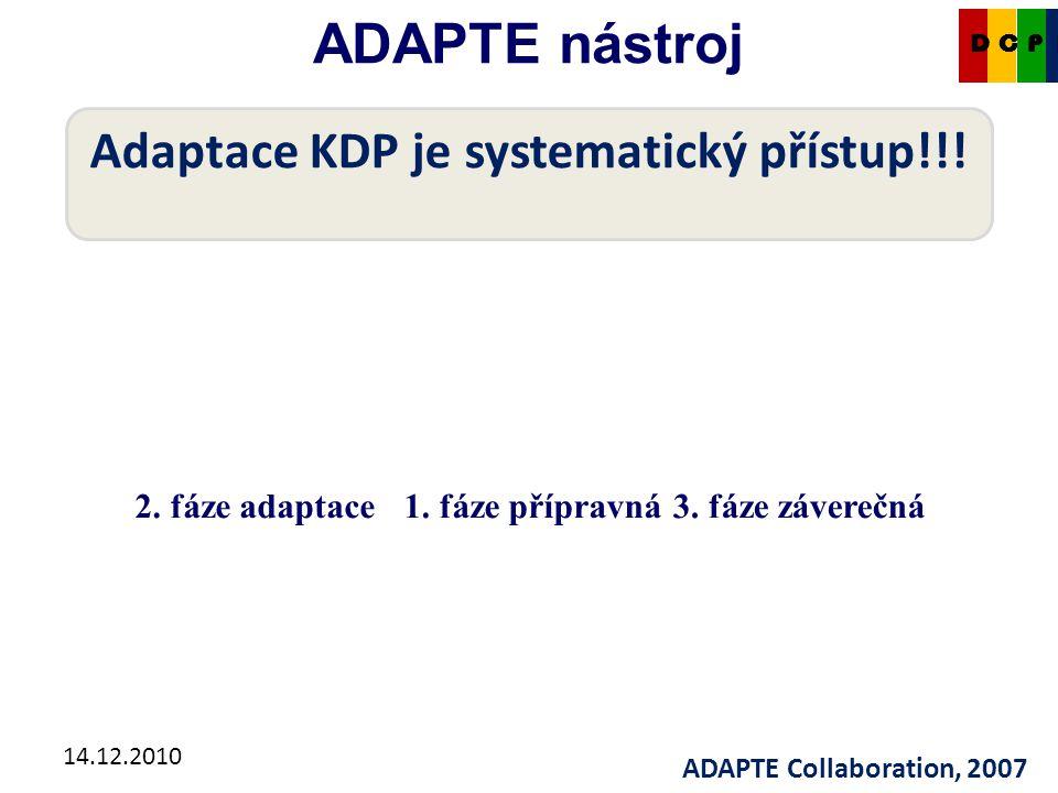 14.12.2010 ADAPTE nástroj CKDP Adaptace KDP je systematický přístup!!.