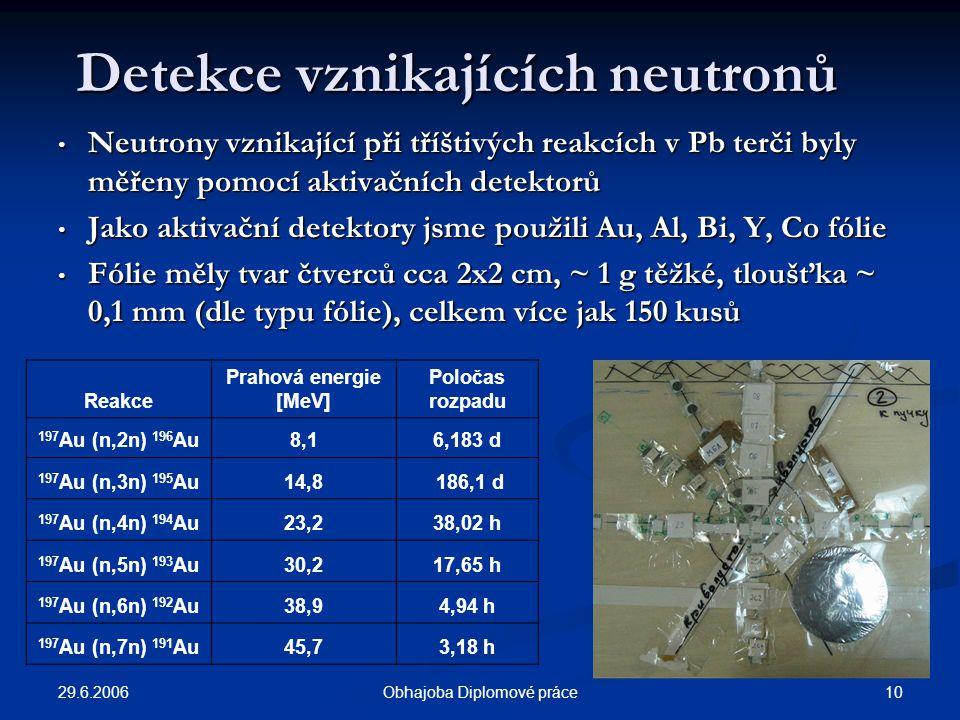 29.6.2006 10Obhajoba Diplomové práce Detekce vznikajících neutronů Neutrony vznikající při tříštivých reakcích v Pb terči byly měřeny pomocí aktivačních detektorů Neutrony vznikající při tříštivých reakcích v Pb terči byly měřeny pomocí aktivačních detektorů Jako aktivační detektory jsme použili Au, Al, Bi, Y, Co fólie Jako aktivační detektory jsme použili Au, Al, Bi, Y, Co fólie Fólie měly tvar čtverců cca 2x2 cm, ~ 1 g těžké, tloušťka ~ 0,1 mm (dle typu fólie), celkem více jak 150 kusů Fólie měly tvar čtverců cca 2x2 cm, ~ 1 g těžké, tloušťka ~ 0,1 mm (dle typu fólie), celkem více jak 150 kusů Reakce Prahová energie [MeV] Poločas rozpadu 197 Au (n,2n) 196 Au8,16,183 d 197 Au (n,3n) 195 Au14,8 186,1 d 197 Au (n,4n) 194 Au23,238,02 h 197 Au (n,5n) 193 Au30,217,65 h 197 Au (n,6n) 192 Au38,94,94 h 197 Au (n,7n) 191 Au45,73,18 h