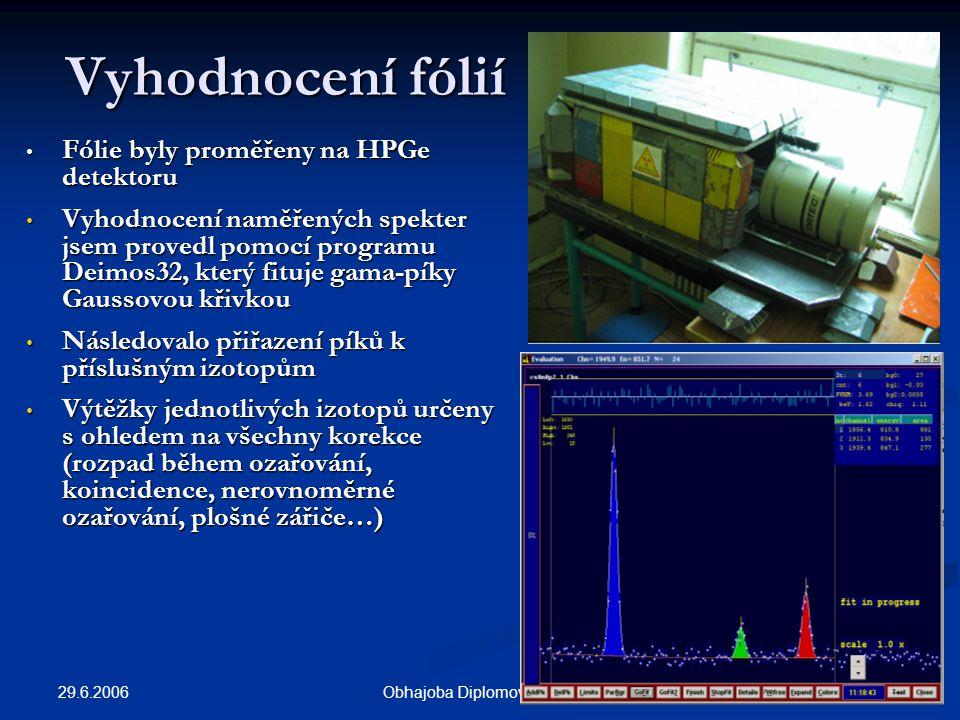 29.6.2006 11Obhajoba Diplomové práce Vyhodnocení fólií Fólie byly proměřeny na HPGe detektoru Fólie byly proměřeny na HPGe detektoru Vyhodnocení naměřených spekter jsem provedl pomocí programu Deimos32, který fituje gama-píky Gaussovou křivkou Vyhodnocení naměřených spekter jsem provedl pomocí programu Deimos32, který fituje gama-píky Gaussovou křivkou Následovalo přiřazení píků k příslušným izotopům Následovalo přiřazení píků k příslušným izotopům Výtěžky jednotlivých izotopů určeny s ohledem na všechny korekce (rozpad během ozařování, koincidence, nerovnoměrné ozařování, plošné zářiče…) Výtěžky jednotlivých izotopů určeny s ohledem na všechny korekce (rozpad během ozařování, koincidence, nerovnoměrné ozařování, plošné zářiče…)