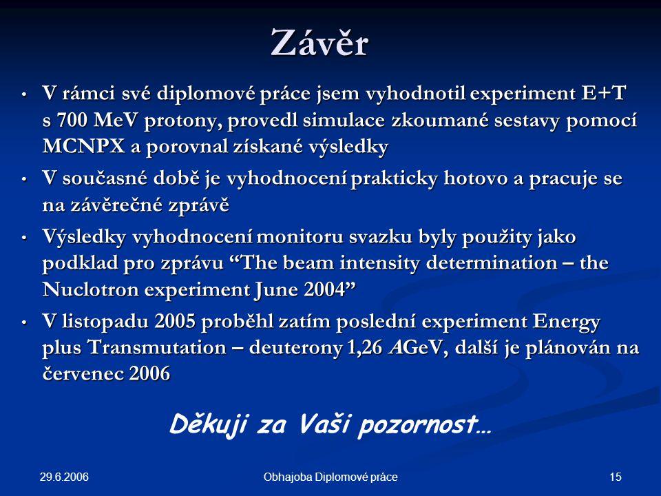 29.6.2006 15Obhajoba Diplomové práce Závěr V rámci své diplomové práce jsem vyhodnotil experiment E+T s 700 MeV protony, provedl simulace zkoumané sestavy pomocí MCNPX a porovnal získané výsledky V rámci své diplomové práce jsem vyhodnotil experiment E+T s 700 MeV protony, provedl simulace zkoumané sestavy pomocí MCNPX a porovnal získané výsledky V současné době je vyhodnocení prakticky hotovo a pracuje se na závěrečné zprávě V současné době je vyhodnocení prakticky hotovo a pracuje se na závěrečné zprávě Výsledky vyhodnocení monitoru svazku byly použity jako podklad pro zprávu The beam intensity determination – the Nuclotron experiment June 2004 Výsledky vyhodnocení monitoru svazku byly použity jako podklad pro zprávu The beam intensity determination – the Nuclotron experiment June 2004 V listopadu 2005 proběhl zatím poslední experiment Energy plus Transmutation – deuterony 1,26 AGeV, další je plánován na červenec 2006 V listopadu 2005 proběhl zatím poslední experiment Energy plus Transmutation – deuterony 1,26 AGeV, další je plánován na červenec 2006 Děkuji za Vaši pozornost…