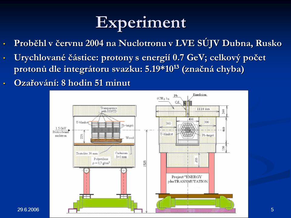29.6.2006 5Obhajoba Diplomové práce Experiment Proběhl v červnu 2004 na Nuclotronu v LVE SÚJV Dubna, Rusko Proběhl v červnu 2004 na Nuclotronu v LVE S