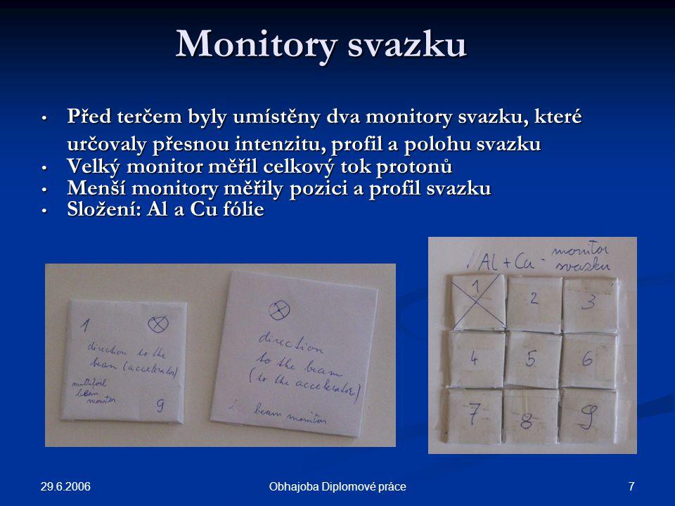 29.6.2006 7Obhajoba Diplomové práce Monitory svazku Před terčem byly umístěny dva monitory svazku, které určovaly přesnou intenzitu, profil a polohu s