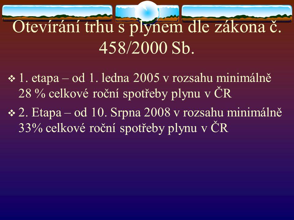 Otevírání trhu s plynem dle zákona č. 458/2000 Sb.  1. etapa – od 1. ledna 2005 v rozsahu minimálně 28 % celkové roční spotřeby plynu v ČR  2. Etapa