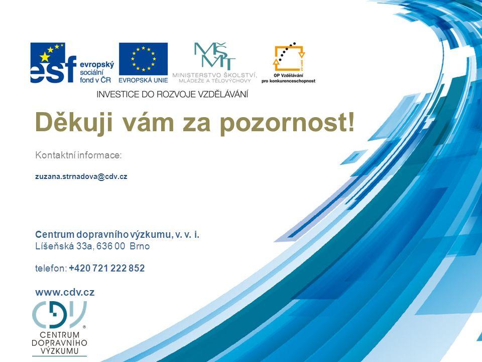 Centrum dopravního výzkumu, v. v. i. Líšeňská 33a, 636 00 Brno telefon: +420 721 222 852 www.cdv.cz Děkuji vám za pozornost! Kontaktní informace: zuza