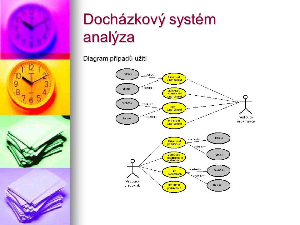 Docházkový systém analýza Diagram případů užití-pokračování