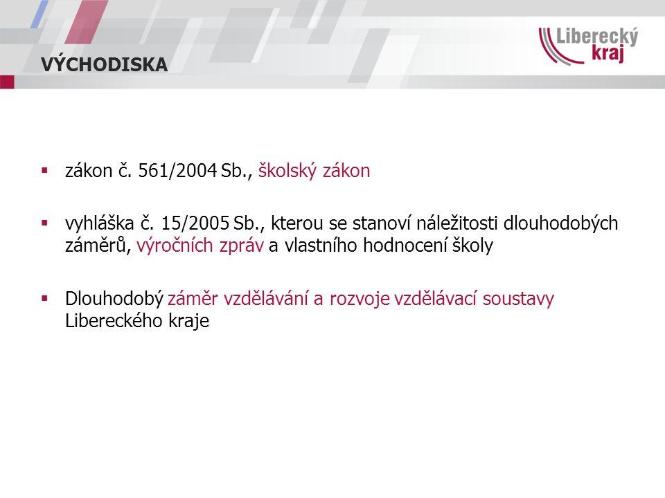 VÝCHODISKA  zákon č. 561/2004 Sb., školský zákon  vyhláška č.