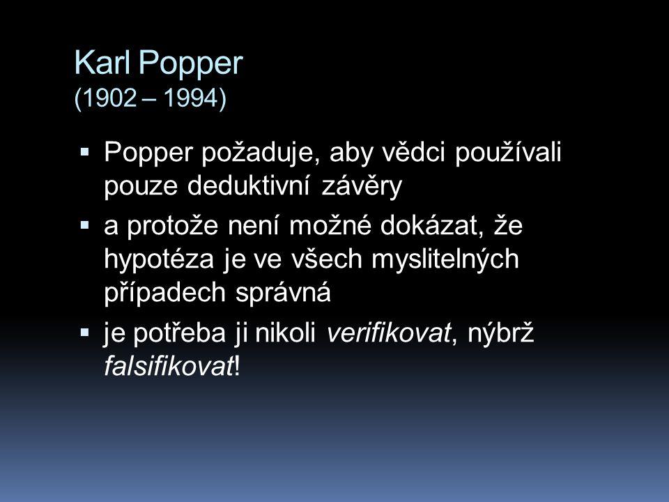 Karl Popper (1902 – 1994)  Popper požaduje, aby vědci používali pouze deduktivní závěry  a protože není možné dokázat, že hypotéza je ve všech mysli