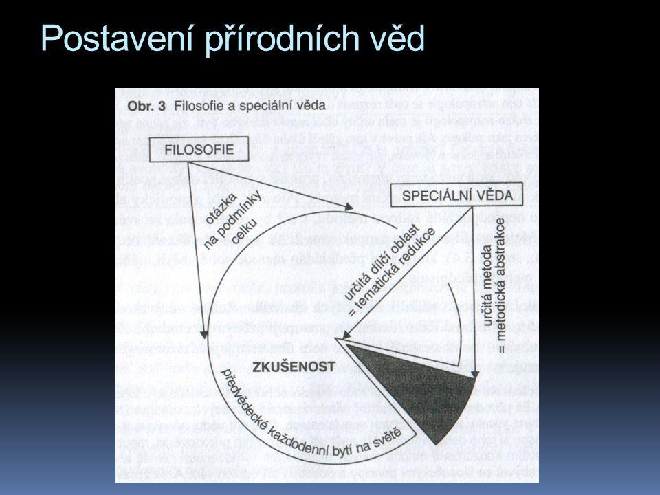 Vědecký světonázor  = světonázor, zdůvodnitelný vědeckými metodami  …to ale nelze.