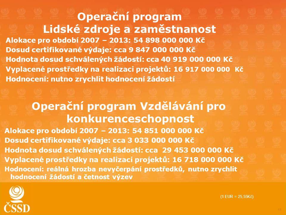 Operační program Lidské zdroje a zaměstnanost Alokace pro období 2007 – 2013: 54 898 000 000 Kč Dosud certifikované výdaje: cca 9 847 000 000 Kč Hodnota dosud schválených žádostí: cca 40 919 000 000 Kč Vyplacené prostředky na realizaci projektů: 16 917 000 000 Kč Hodnocení: nutno zrychlit hodnocení žádostí 11 Operační program Vzdělávání pro konkurenceschopnost Alokace pro období 2007 – 2013: 54 851 000 000 Kč Dosud certifikované výdaje: cca 3 033 000 000 Kč Hodnota dosud schválených žádostí: cca 29 453 000 000 Kč Vyplacené prostředky na realizaci projektů: 16 718 000 000 Kč Hodnocení: reálná hrozba nevyčerpání prostředků, nutno zrychlit hodnocení žádostí a četnost výzev (1 EUR = 25,55Kč)