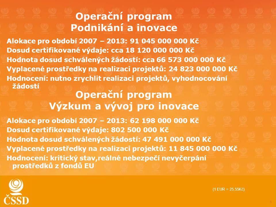 Operační program Podnikání a inovace Alokace pro období 2007 – 2013: 91 045 000 000 Kč Dosud certifikované výdaje: cca 18 120 000 000 Kč Hodnota dosud schválených žádostí: cca 66 573 000 000 Kč Vyplacené prostředky na realizaci projektů: 24 823 000 000 Kč Hodnocení: nutno zrychlit realizaci projektů, vyhodnocování žádostí 5 Operační program Výzkum a vývoj pro inovace Alokace pro období 2007 – 2013: 62 198 000 000 Kč Dosud certifikované výdaje: 802 500 000 Kč Hodnota dosud schválených žádostí: 47 491 000 000 Kč Vyplacené prostředky na realizaci projektů: 11 845 000 000 Kč Hodnocení: kritický stav,reálné nebezpečí nevyčerpání prostředků z fondů EU (1 EUR = 25,55Kč)
