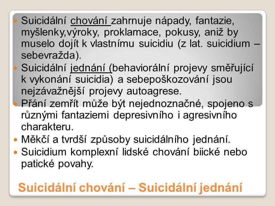 Suicidální chování – Suicidální jednání Suicidální chování zahrnuje nápady, fantazie, myšlenky,výroky, proklamace, pokusy, aniž by muselo dojít k vlas