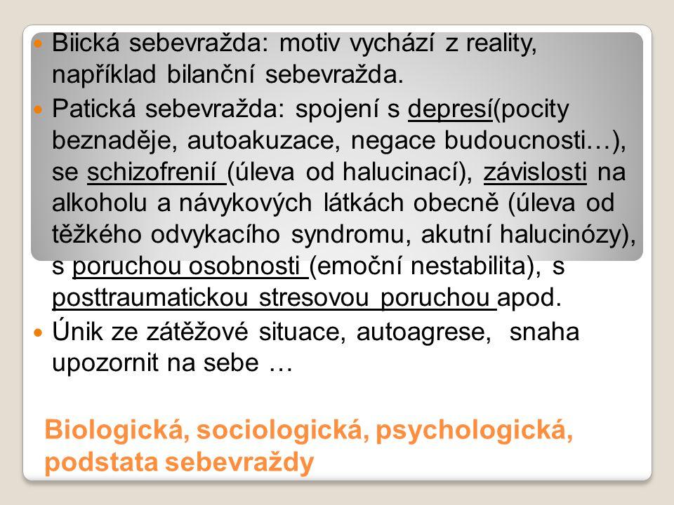 Biologická, sociologická, psychologická, podstata sebevraždy Biická sebevražda: motiv vychází z reality, například bilanční sebevražda. Patická sebevr