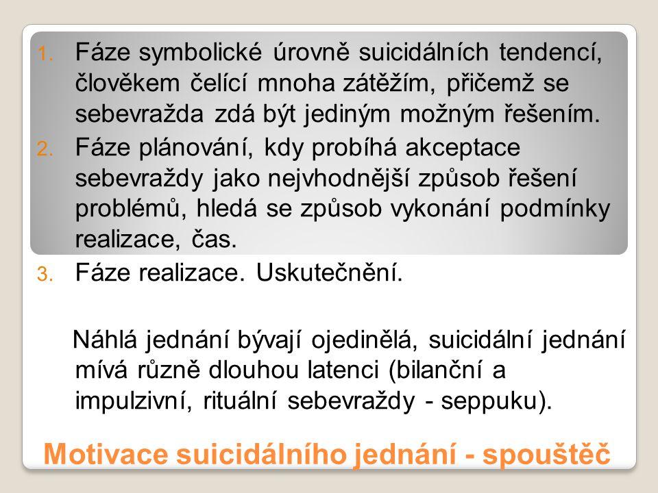 Motivace suicidálního jednání - spouštěč 1. Fáze symbolické úrovně suicidálních tendencí, člověkem čelící mnoha zátěžím, přičemž se sebevražda zdá být