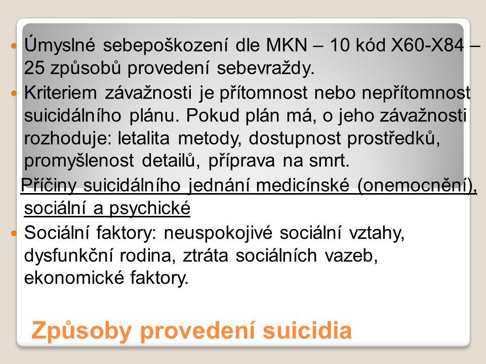 Způsoby provedení suicidia Úmyslné sebepoškození dle MKN – 10 kód X60-X84 – 25 způsobů provedení sebevraždy. Kriteriem závažnosti je přítomnost nebo n