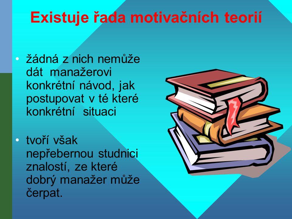 Motivační teorie - charakterizuje cíl a příčiny lidského jednání 1. Teorie zaměřená na obsah (jaké jednotlivé skutečnosti lidi motivují – Herzberg, Ma