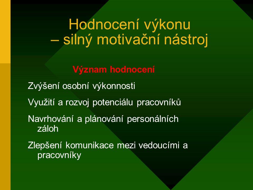 Motivační program organizace Motivy k práci: Uspokojení z práce Možnost postupu Možnost dalšího vzdělávání Uznání osobních výsledků Status, prestiž, t