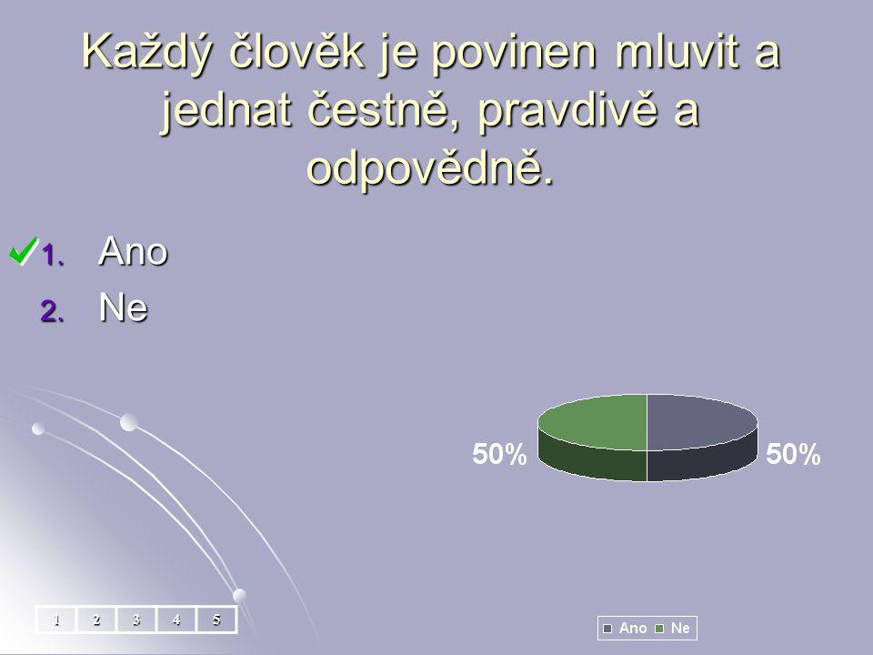 Lidská setkání – Rovnost a nerovnost 6.ročník ZŠ 6.