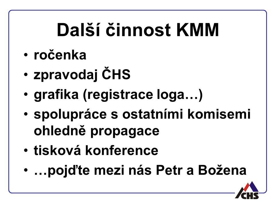 Další činnost KMM ročenka zpravodaj ČHS grafika (registrace loga…) spolupráce s ostatními komisemi ohledně propagace tisková konference …pojďte mezi nás Petr a Božena