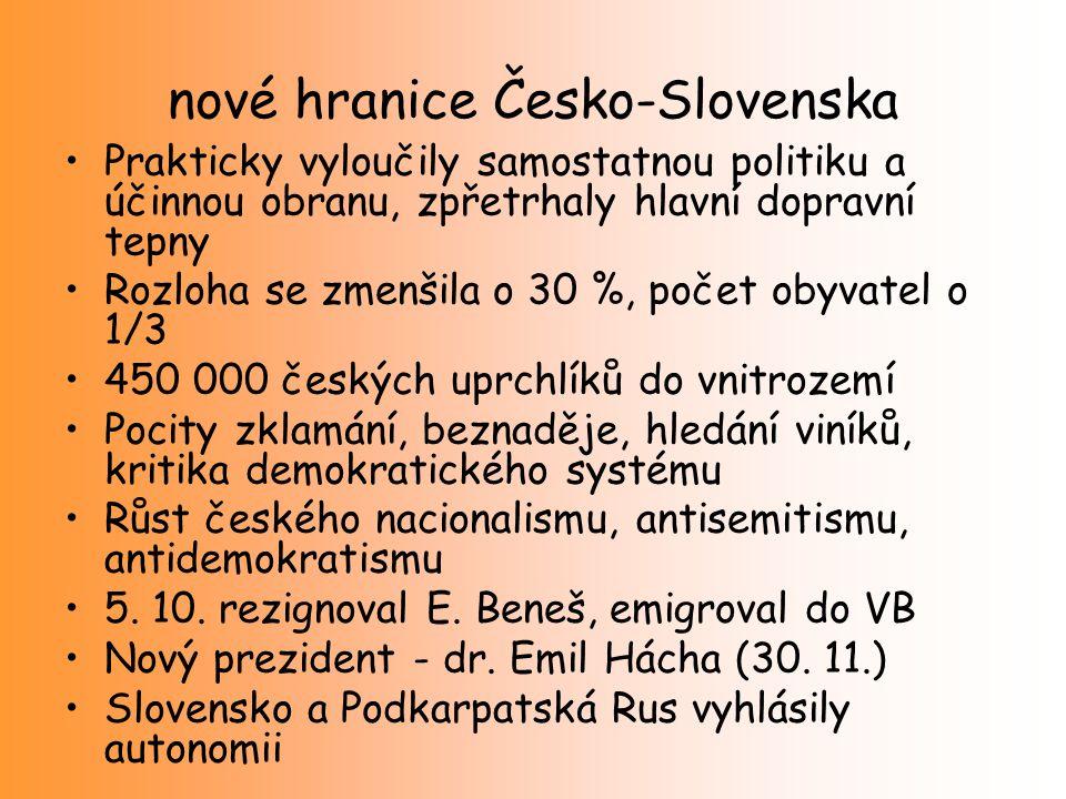 nové hranice Česko-Slovenska Prakticky vyloučily samostatnou politiku a účinnou obranu, zpřetrhaly hlavní dopravní tepny Rozloha se zmenšila o 30 %, p