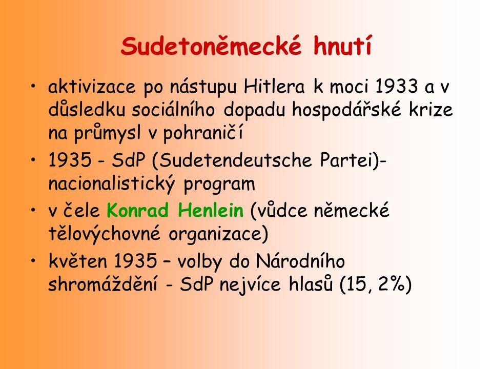 Sudetoněmecké hnutí aktivizace po nástupu Hitlera k moci 1933 a v důsledku sociálního dopadu hospodářské krize na průmysl v pohraničí 1935 - SdP (Sude