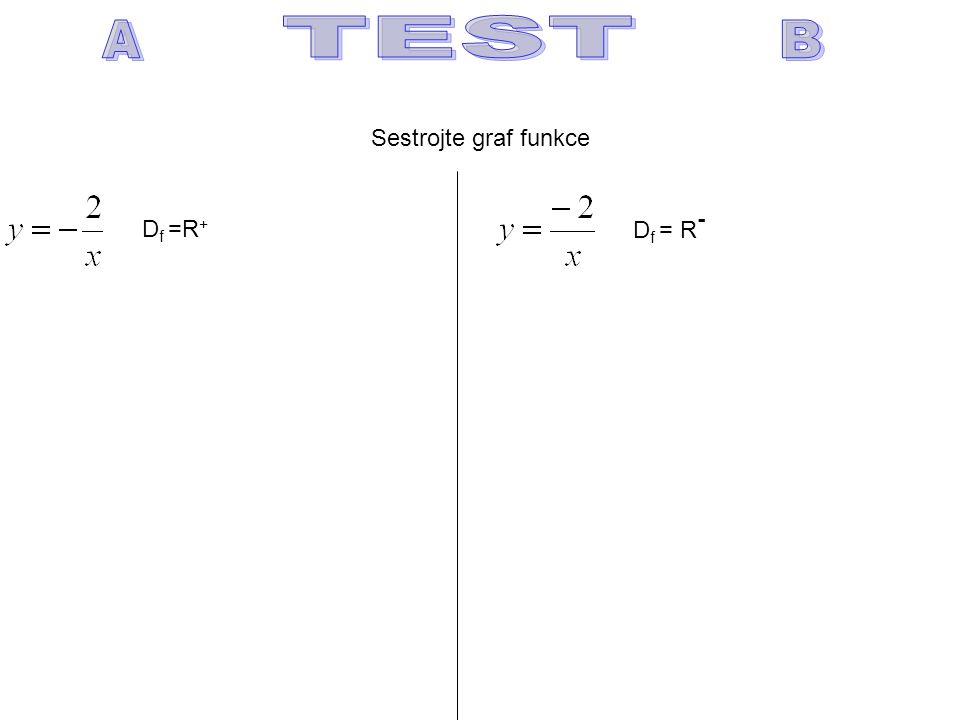 Sestrojte graf funkce D f =R + D f = R -
