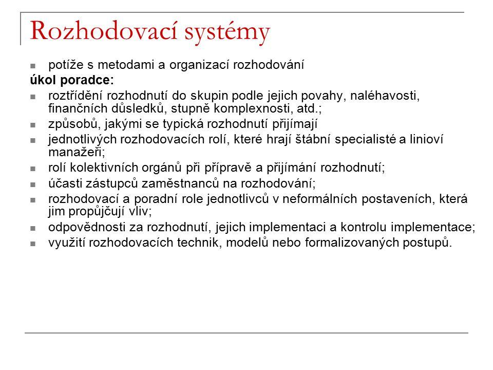 Rozhodovací systémy potíže s metodami a organizací rozhodování úkol poradce: roztřídění rozhodnutí do skupin podle jejich povahy, naléhavosti, finančn