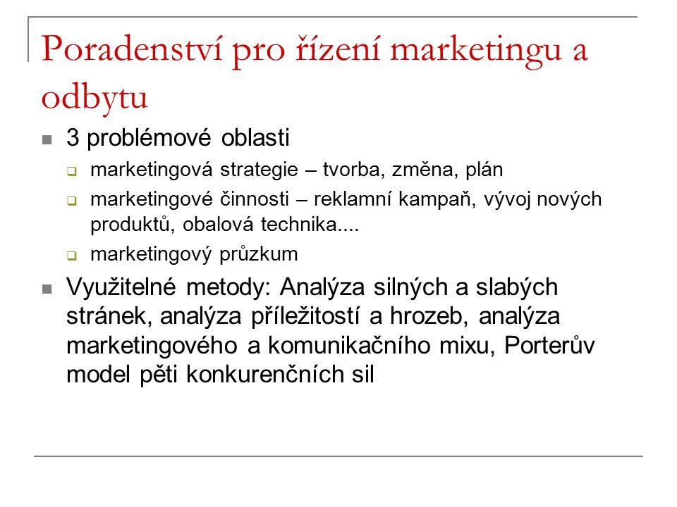 3 problémové oblasti  marketingová strategie – tvorba, změna, plán  marketingové činnosti – reklamní kampaň, vývoj nových produktů, obalová technika