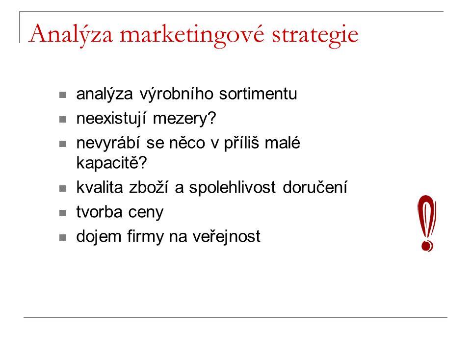 Analýza marketingové strategie analýza výrobního sortimentu neexistují mezery? nevyrábí se něco v příliš malé kapacitě? kvalita zboží a spolehlivost d