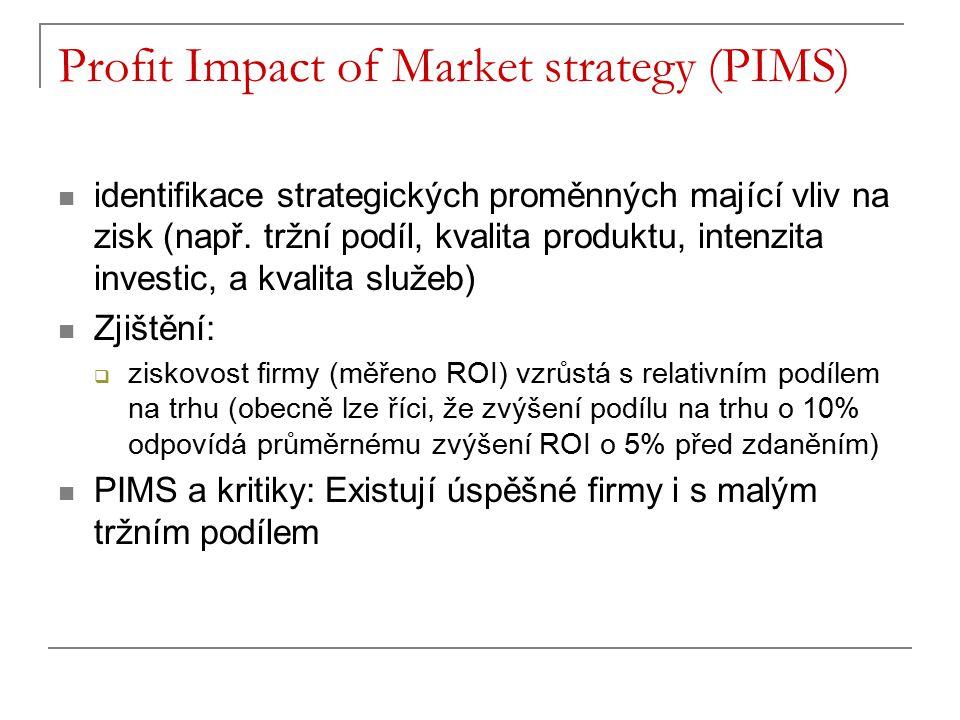 Profit Impact of Market strategy (PIMS) identifikace strategických proměnných mající vliv na zisk (např. tržní podíl, kvalita produktu, intenzita inve