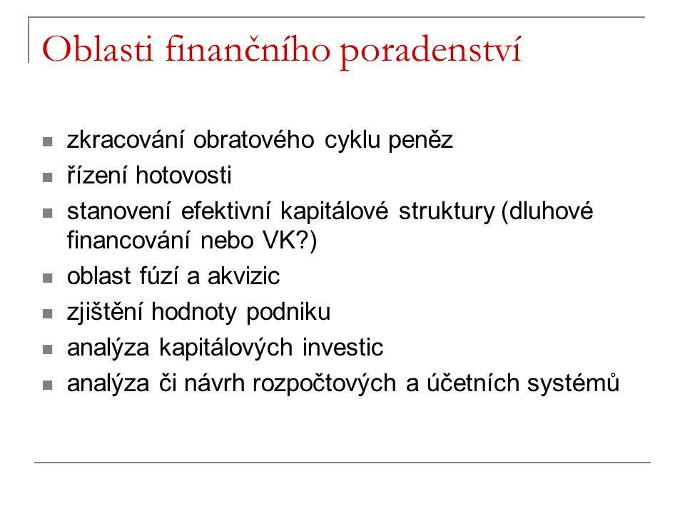 Oblasti finančního poradenství zkracování obratového cyklu peněz řízení hotovosti stanovení efektivní kapitálové struktury (dluhové financování nebo V