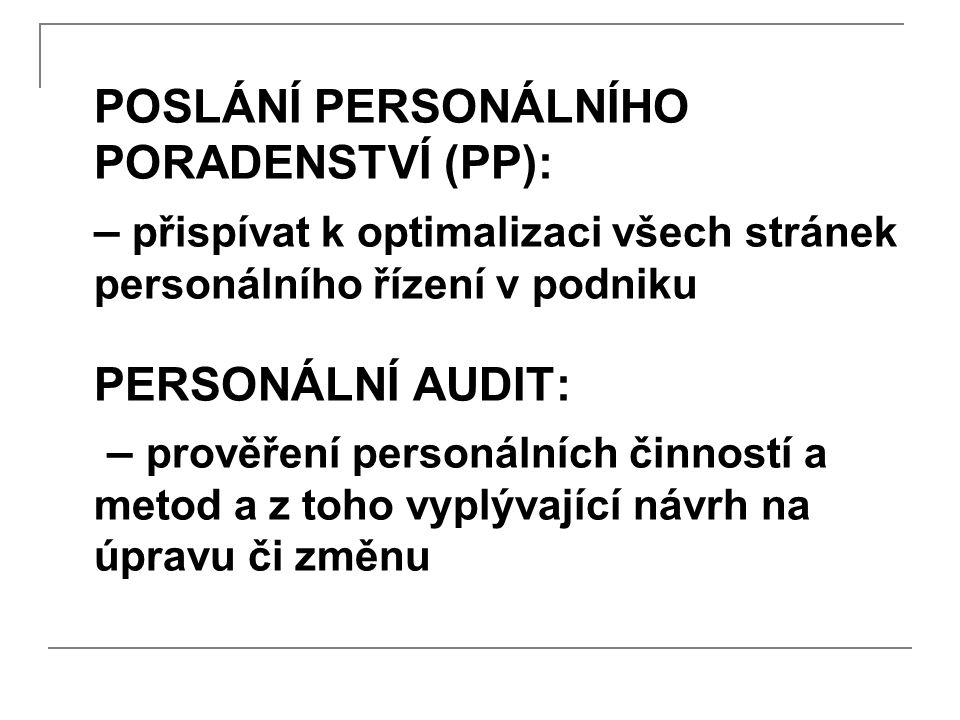 POSLÁNÍ PERSONÁLNÍHO PORADENSTVÍ (PP): – přispívat k optimalizaci všech stránek personálního řízení v podniku PERSONÁLNÍ AUDIT: – prověření personální