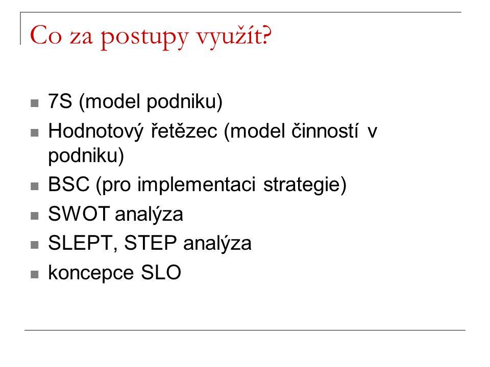 Co za postupy využít? 7S (model podniku) Hodnotový řetězec (model činností v podniku) BSC (pro implementaci strategie) SWOT analýza SLEPT, STEP analýz