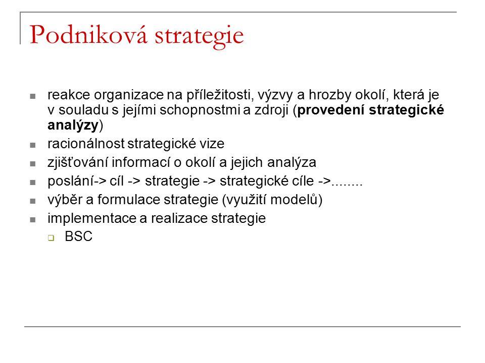 Podniková strategie reakce organizace na příležitosti, výzvy a hrozby okolí, která je v souladu s jejími schopnostmi a zdroji (provedení strategické a