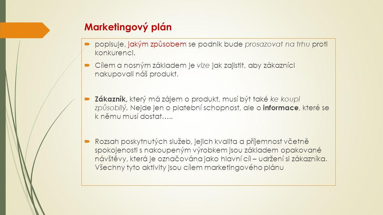 Marketingový plán  popisuje, jakým způsobem se podnik bude prosazovat na trhu proti konkurenci.  Cílem a nosným základem je vize jak zajistit, aby z