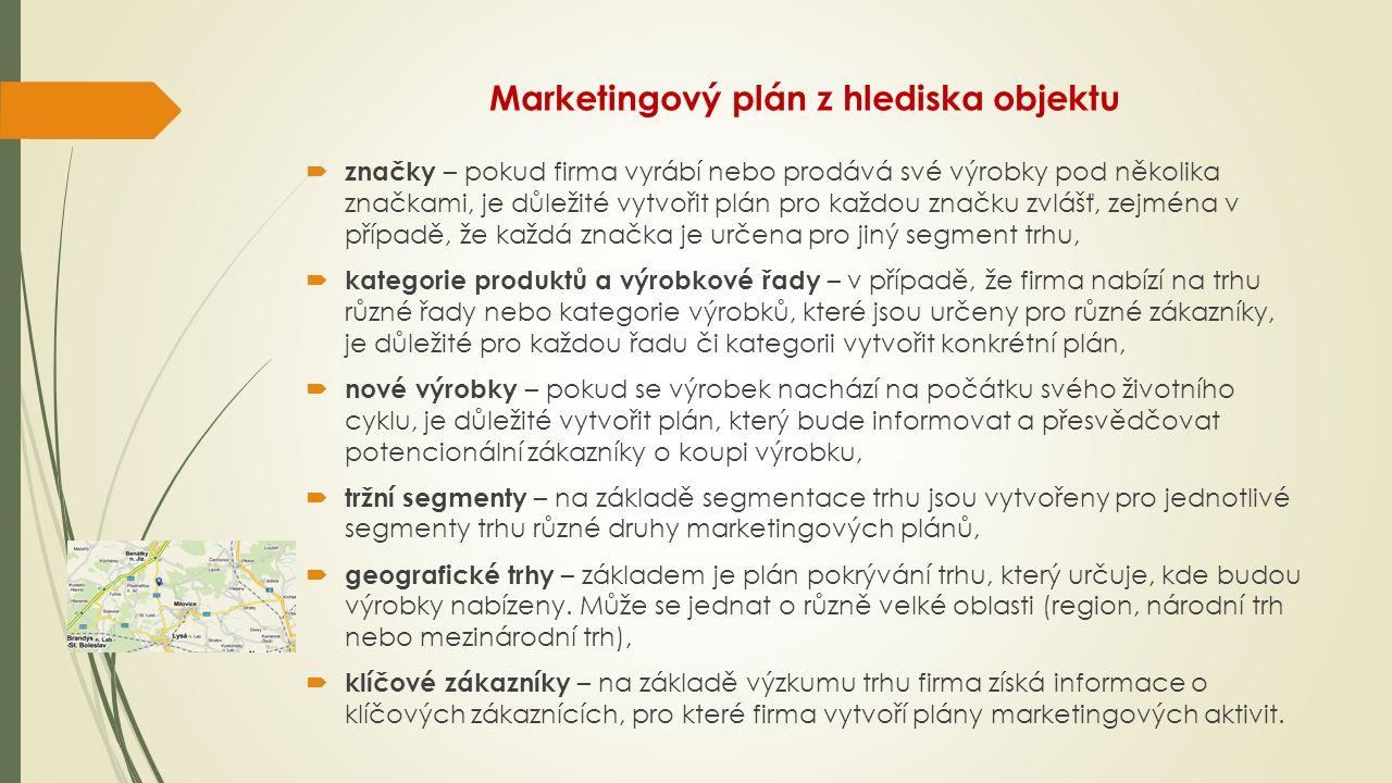 Marketingový plán z hlediska objektu  značky – pokud firma vyrábí nebo prodává své výrobky pod několika značkami, je důležité vytvořit plán pro každo