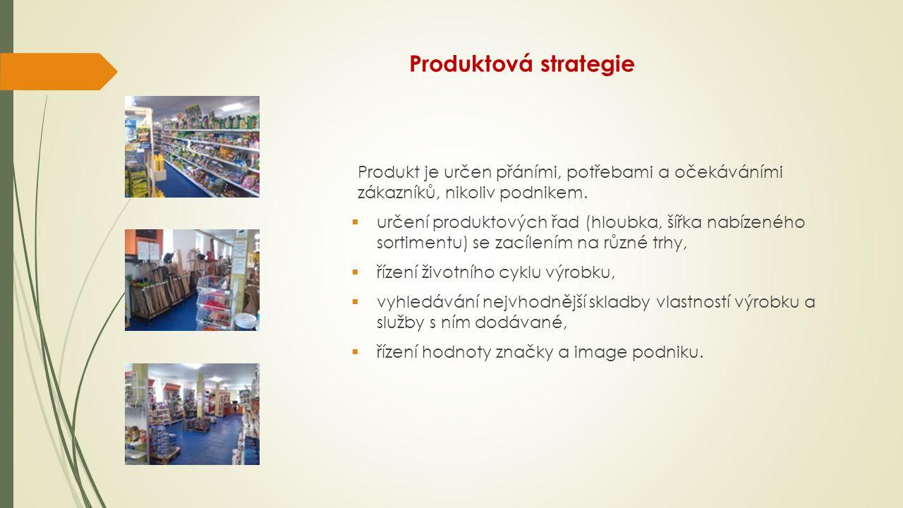 Produktová strategie Produkt je určen přáními, potřebami a očekáváními zákazníků, nikoliv podnikem.  určení produktových řad (hloubka, šířka nabízené