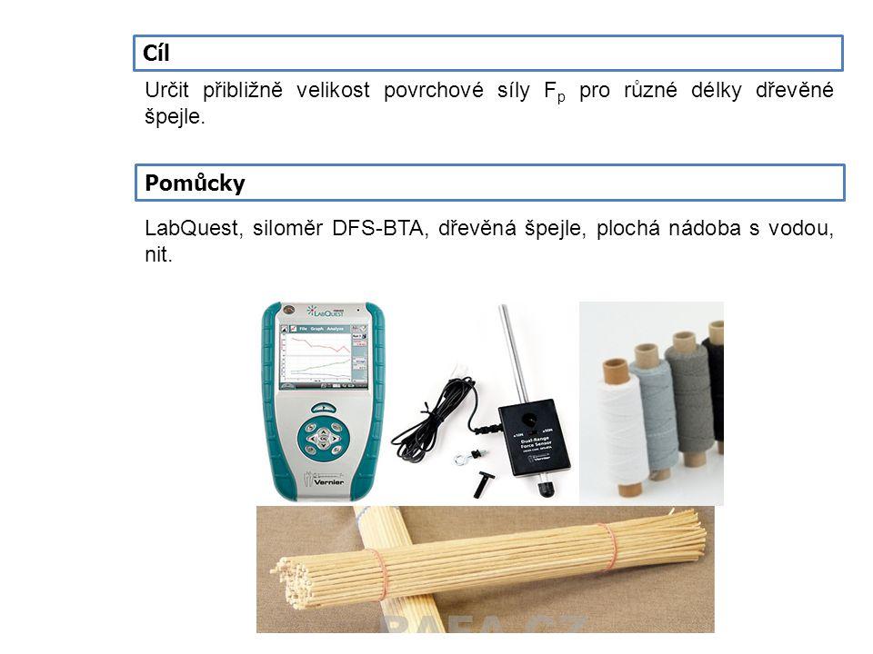Cíl Určit přibližně velikost povrchové síly F p pro různé délky dřevěné špejle. Pomůcky LabQuest, siloměr DFS-BTA, dřevěná špejle, plochá nádoba s vod